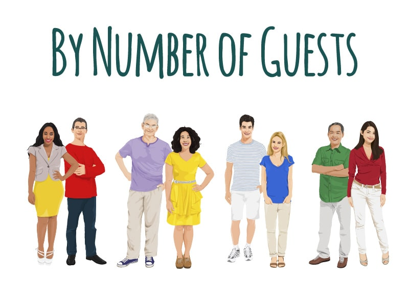 Accommodation by number of guests
